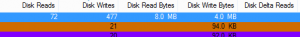 Disk Reads